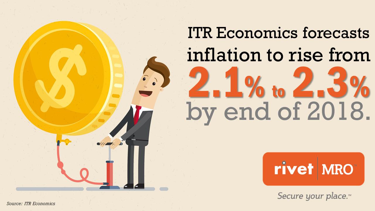 Inflation Forecast Tidbit.png