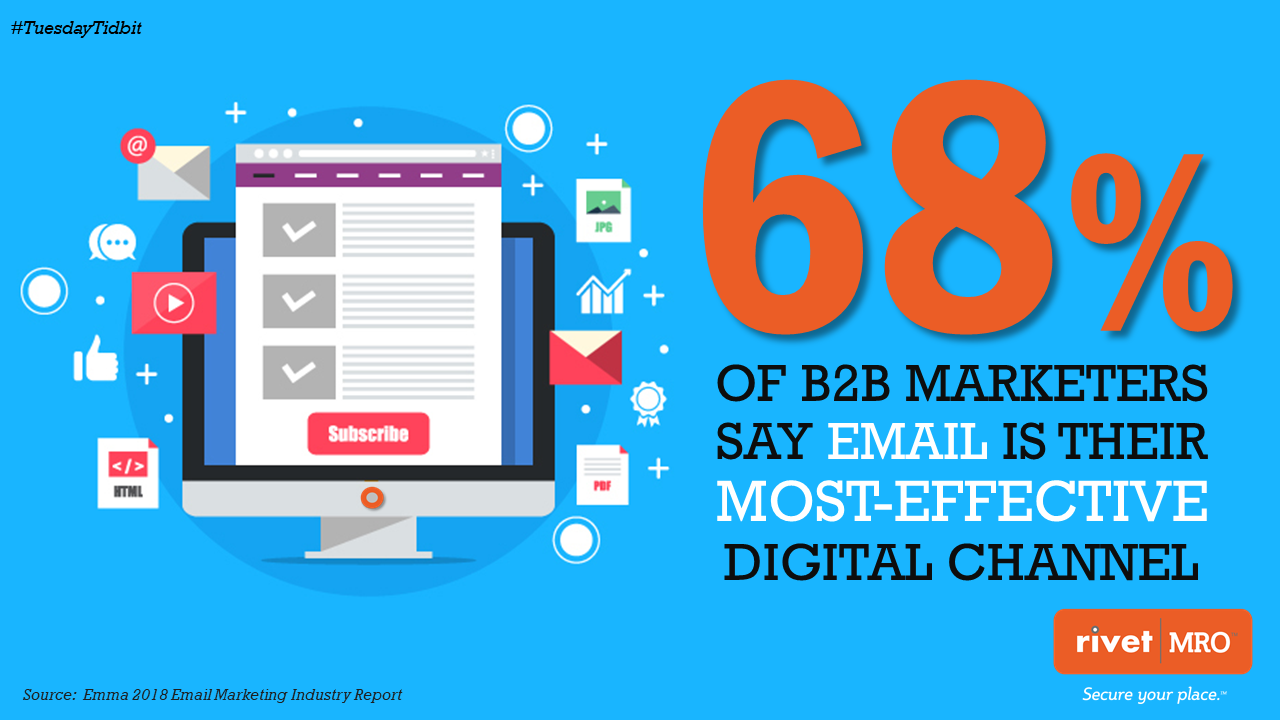 B2B Email Effectiveness Tidbit.png