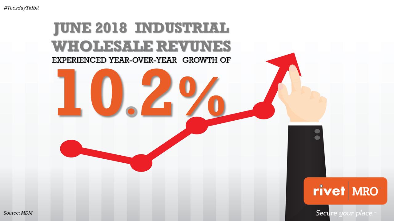 June 2017 Industrial Wholesale Revenue Growth Tidbit.png