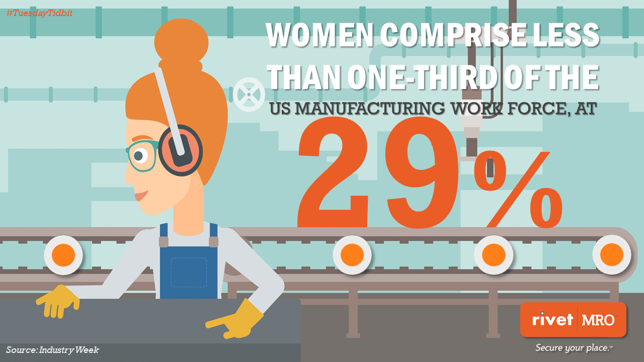 Women In Manufacturing Tuesday Tidbit by Rivet MRO Industrial Distributor Marketing Agency Co-op Consultant.png