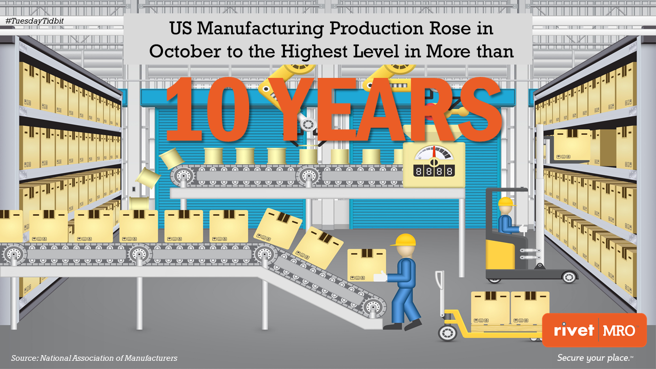Manufacturing Productivity 10 Year Hight Tuesday Tidbit by Rivet MRO Industrial Distributor Marketing Agency and Co-op Marketing Consultant.png