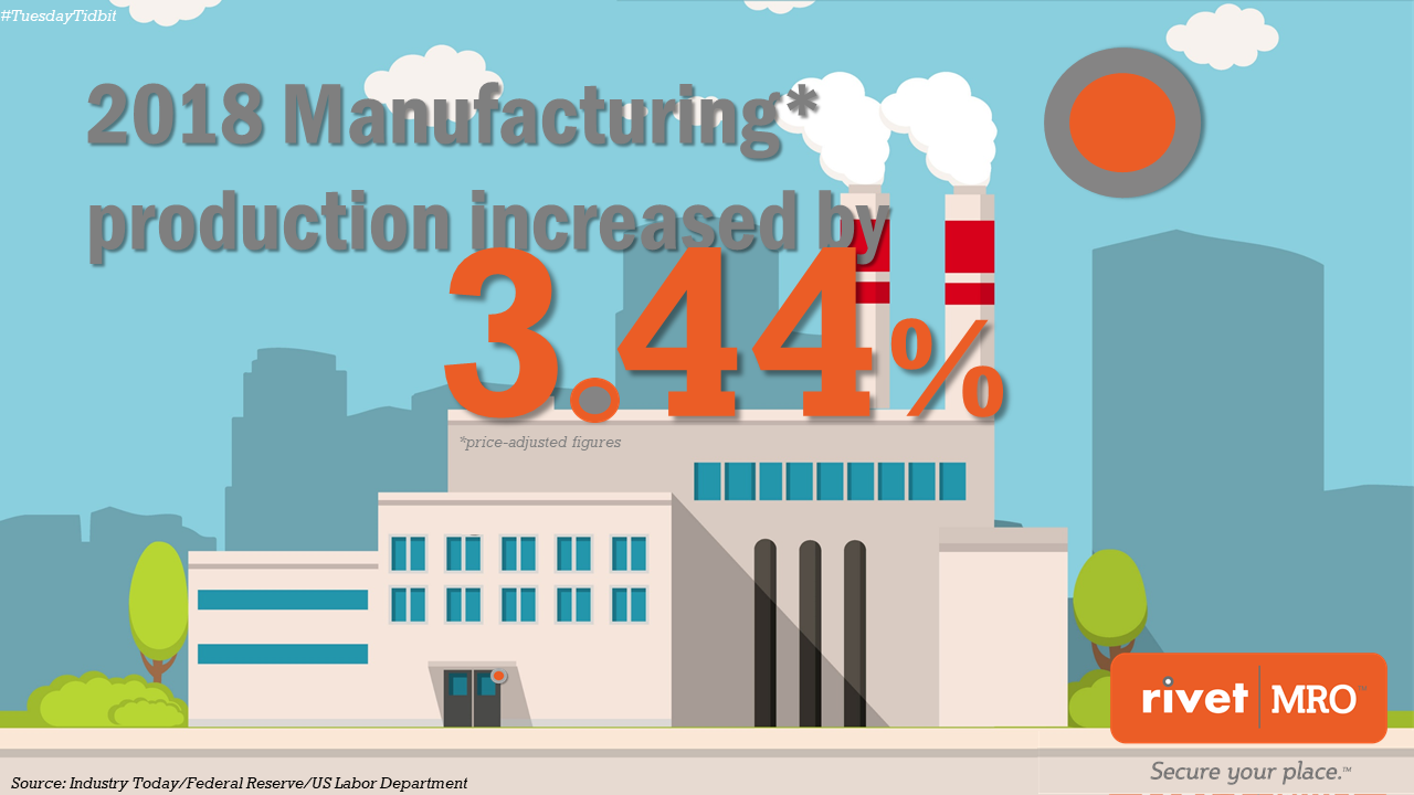 2018 Manufacturing Growth by Rivet MRO Industrial Marketing Agency and Distributor Co-op Marketing Consultant.png