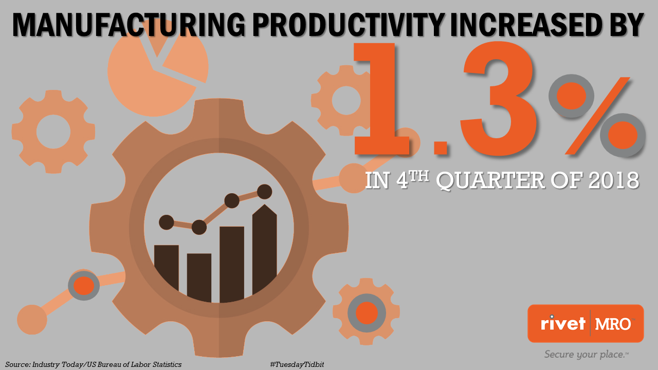 4q 2018 Manufacturing Productivity Growth by Rivet MRO Industrial Marketing Agency and Distributor Co-op Marketing Consultant.png