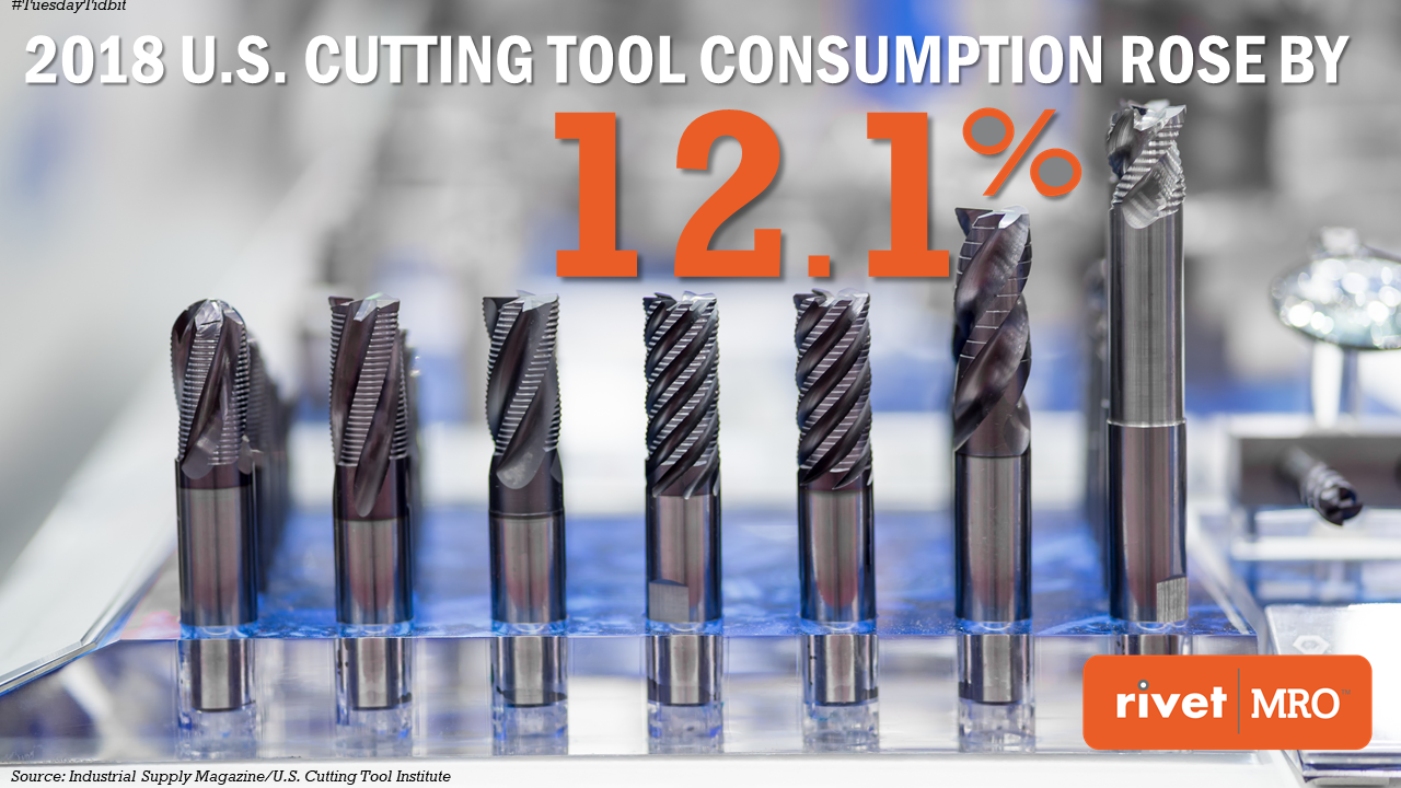 2018 Cutting Tool Growth by Rivet MRO Industrial Marketing Agency and Distributor Co-op Marketing Consultant.png