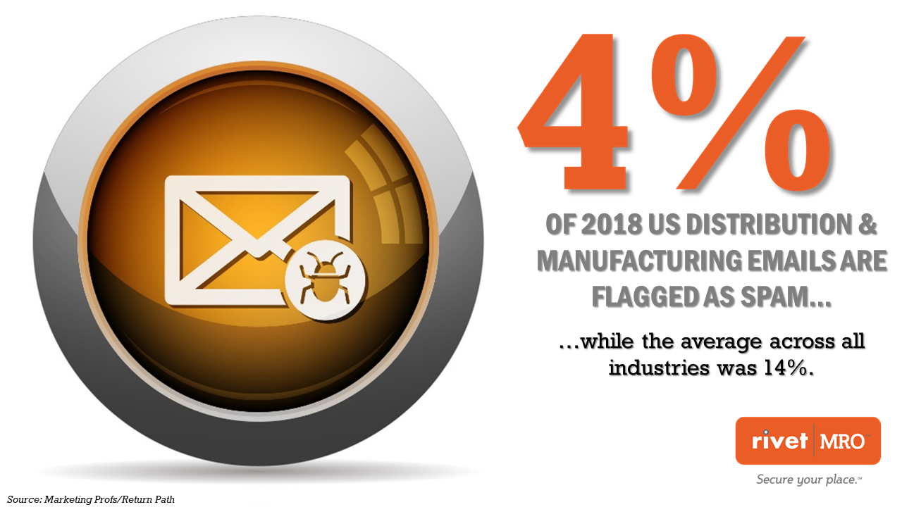 Manufacturing & Distribution Spam Tuesday Tidbit by Rivet MRO Industrial Distributor Marketing Agency and Co-op Marketing Consultant.png