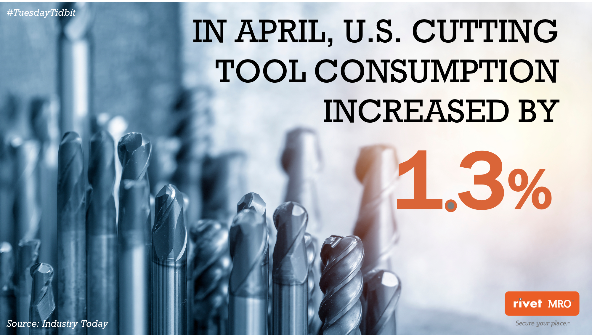 U.S. Cutting Tool Consumption Increased by 1.3% in April.png