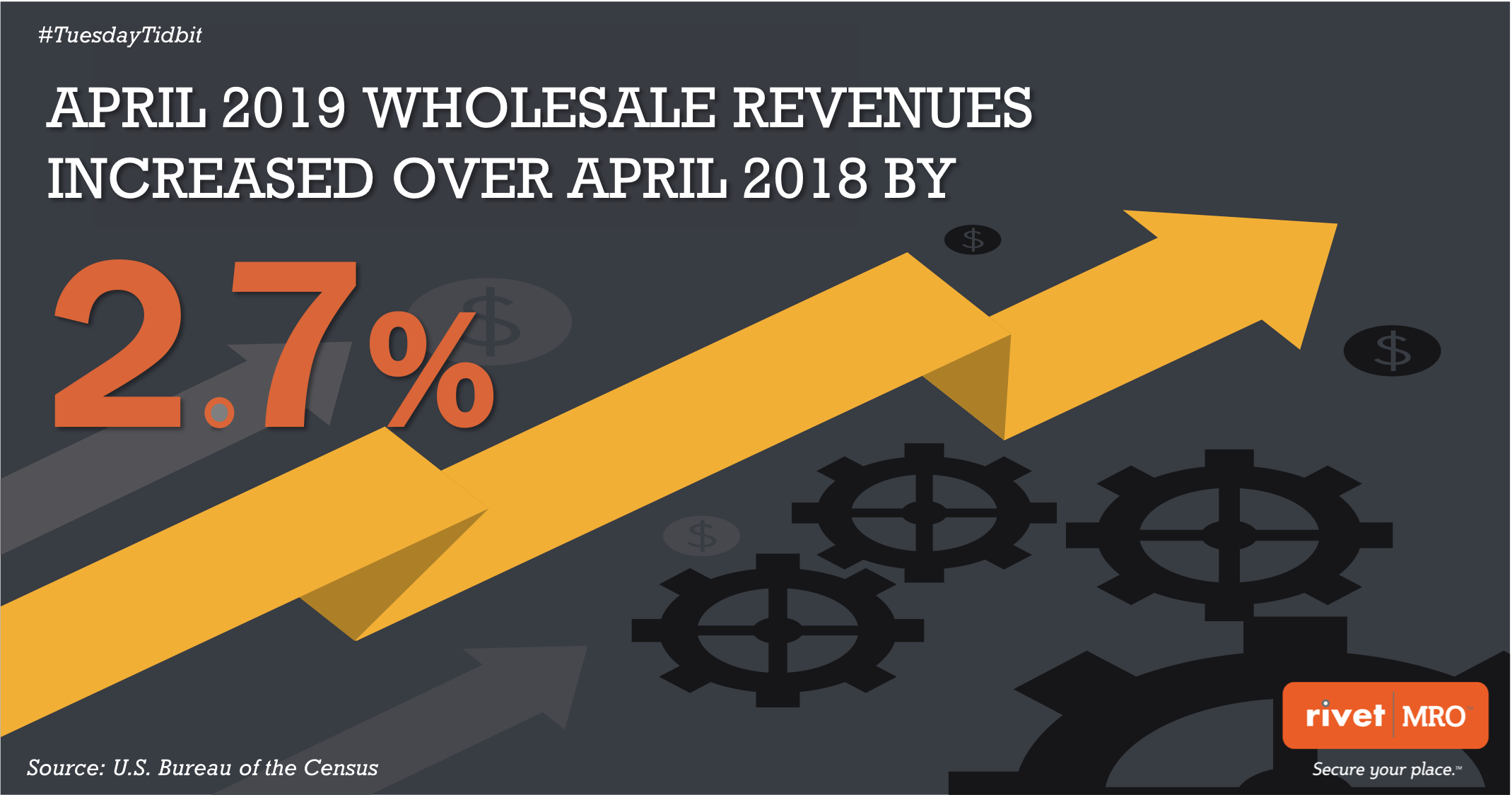 Wholesale Data Tuesday Tidbit by Rivet MRO Industrial Marketing Agency and Distributor Co-op Marketing Consultant.png