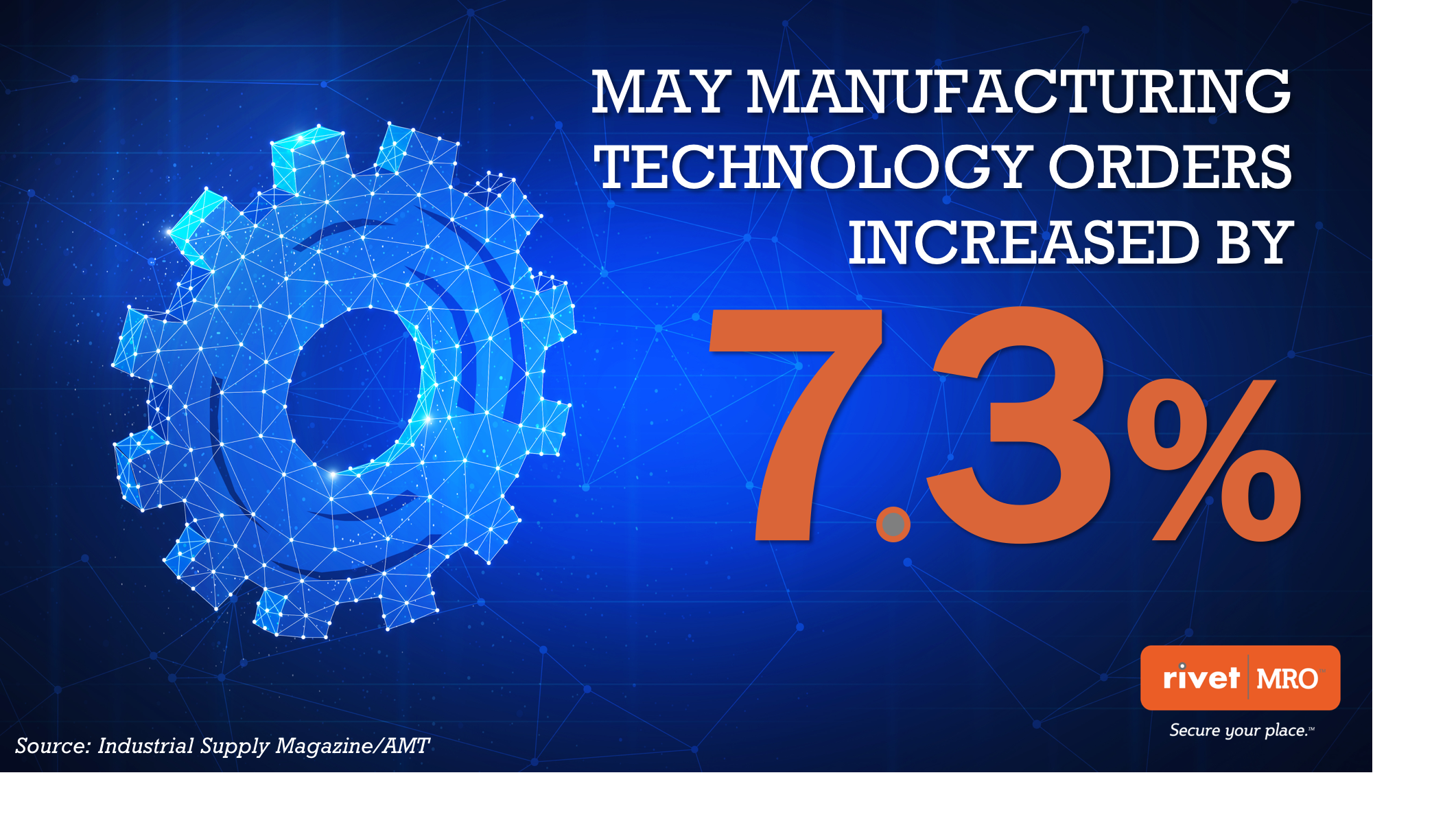 Manufacturing Tech Orders Tuesday Tidbit by Rivet MRO Industrial Marketing Agency and Distributor Co-op Marketing Consultant.png
