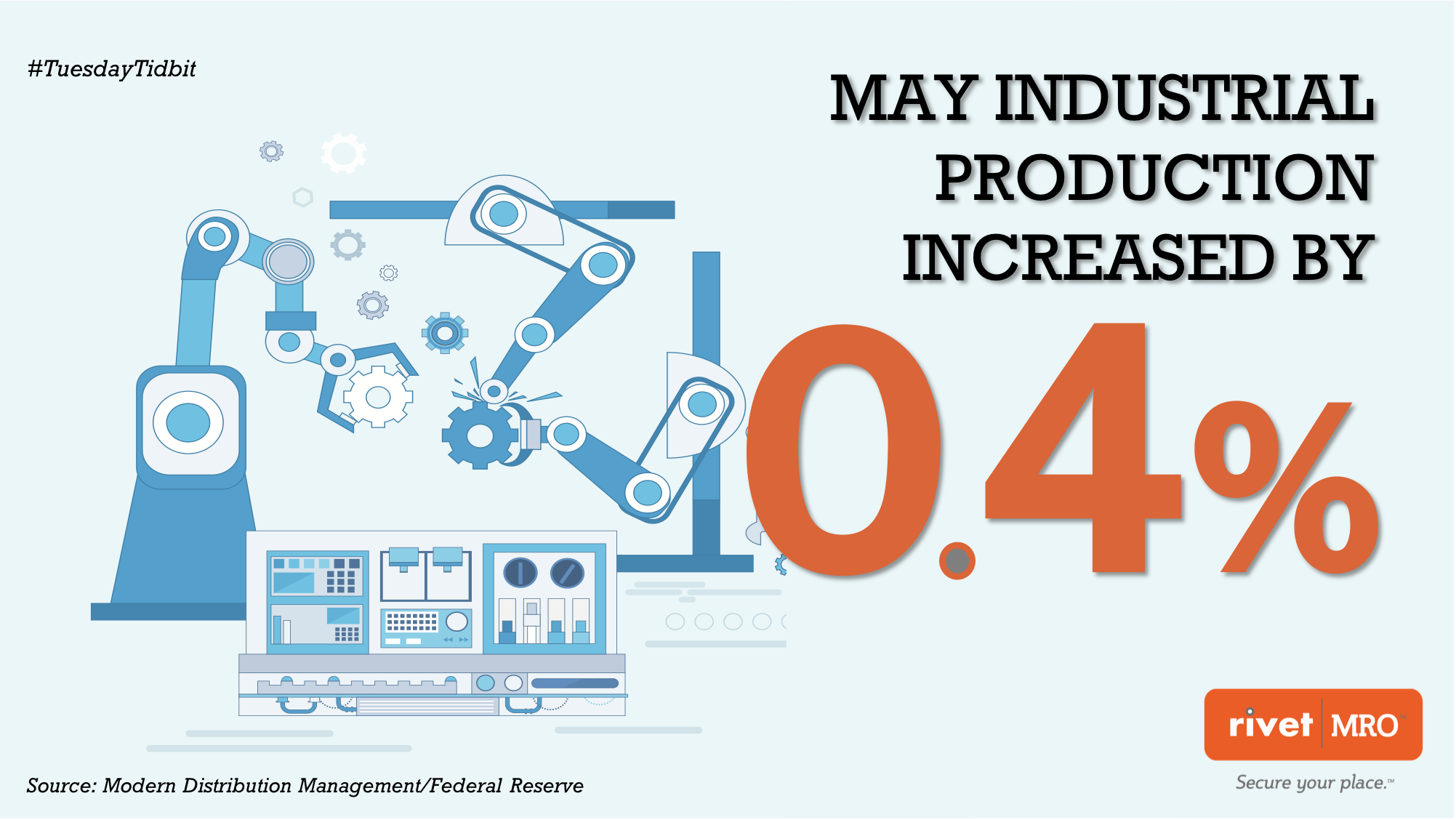 Industrial Production Tuesday Tidbit by Rivet MRO Industrial Marketing Agency and Distributor Co-op Marketing Consultant.png
