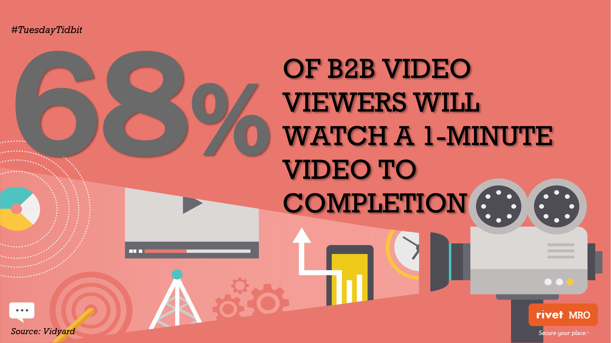 B2B Video Tuesday Tidbit by Rivet MRO Industrial Marketing Agency and Distributor Co-op Marketing Consultant.png