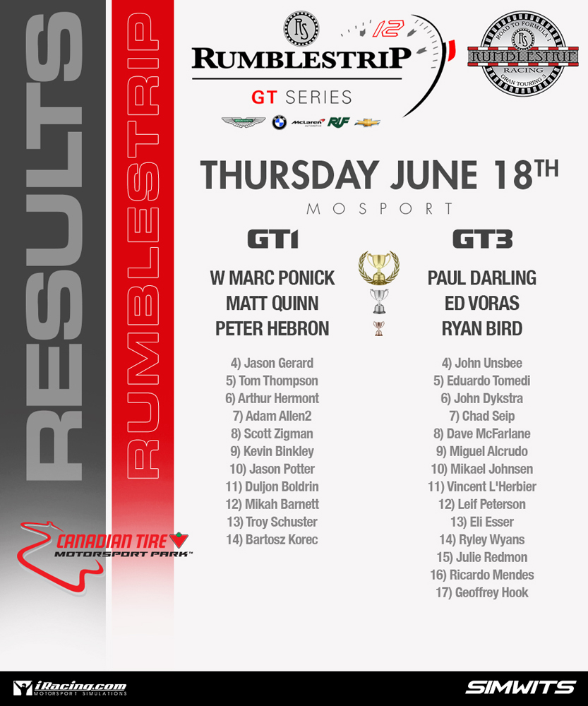 RS_gt3-S7_mosport_6-18-results.jpg