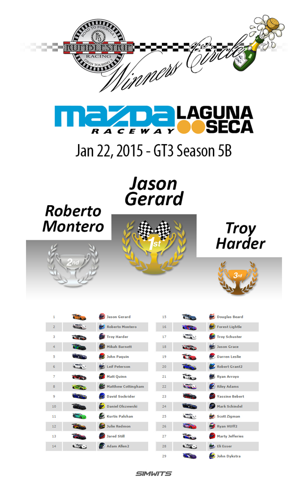 winners-rs-gt3-laguna-jan22-2015.jpg