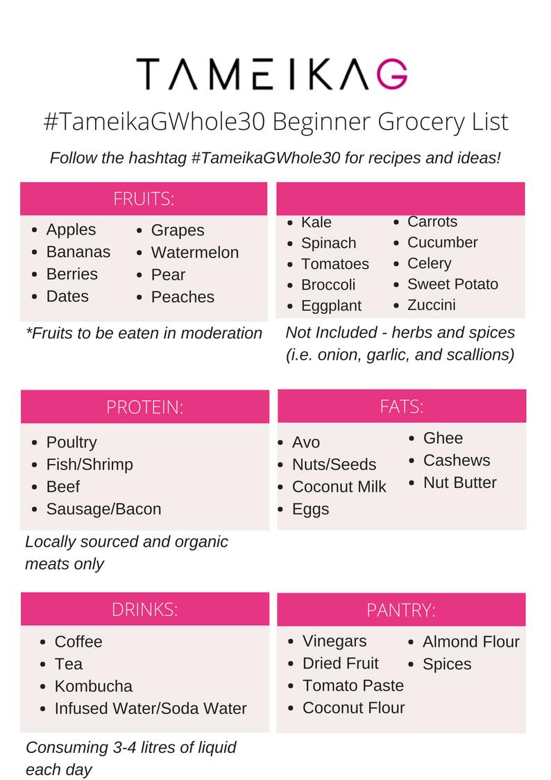 Green Simple Grocery Checklist.jpg