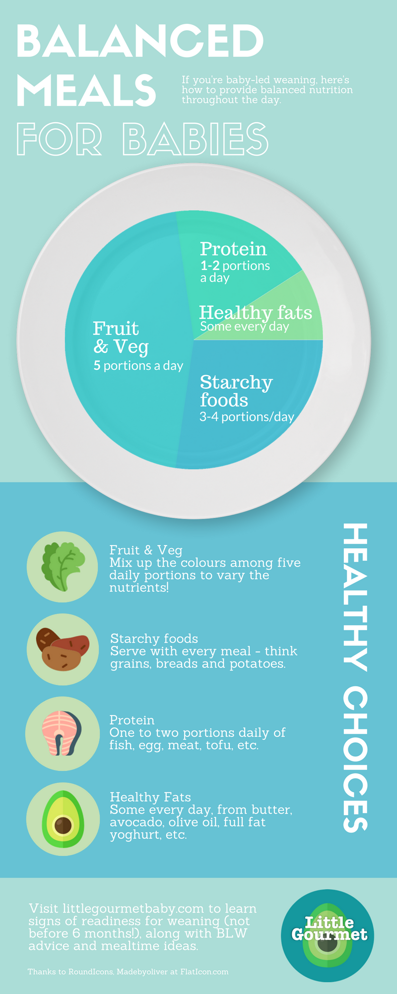 Click to expand! Balanced Meals for Baby-Led Weaning [INFOGRAPHIC]
