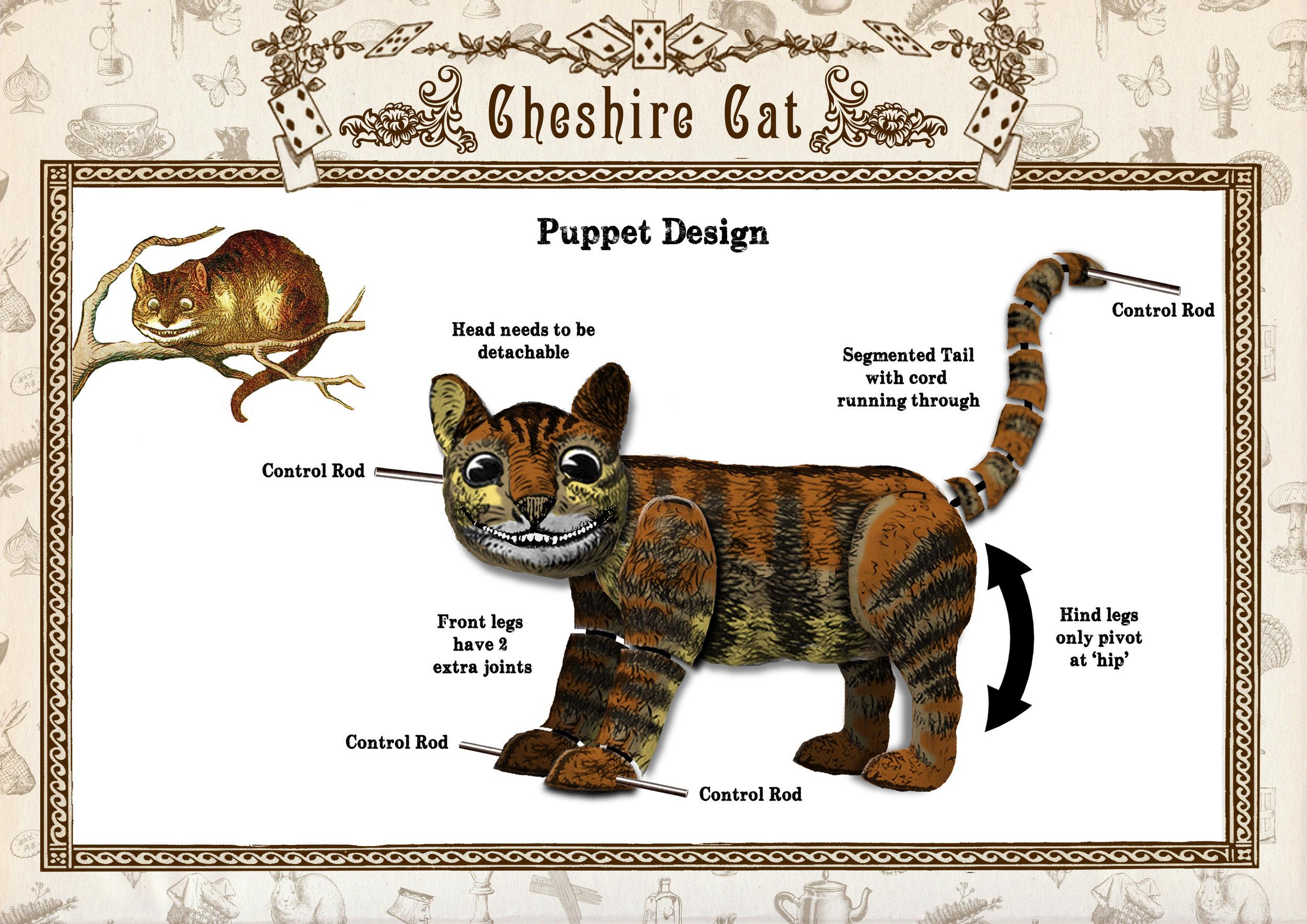 Cheshire Cat Puppet Design.jpg