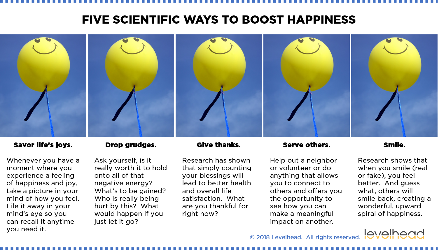 Boost Happiness Landscape