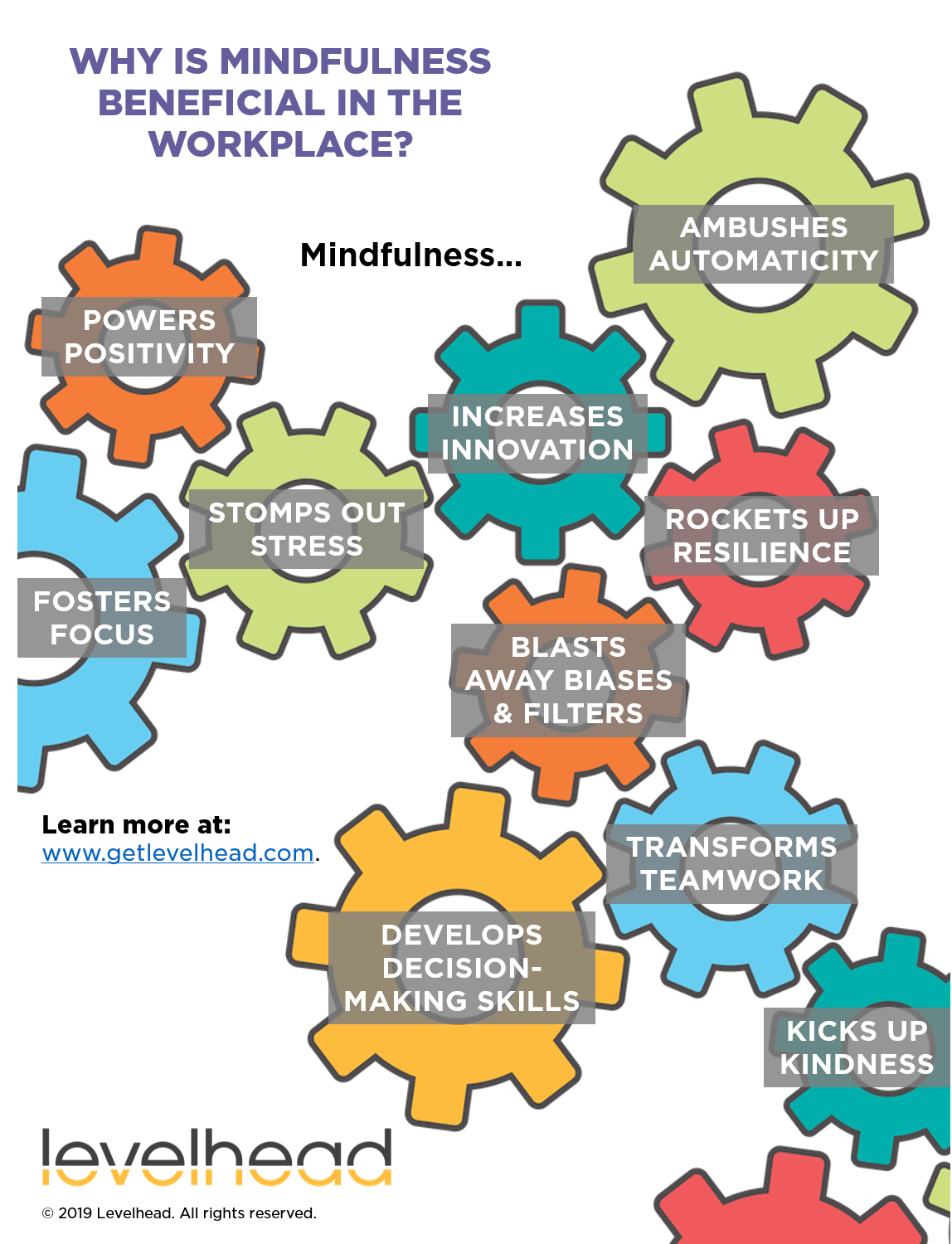 Why Mindfulness Simple Gears.png
