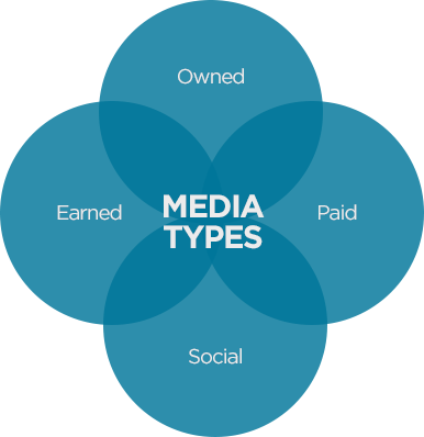 Media-Types.png