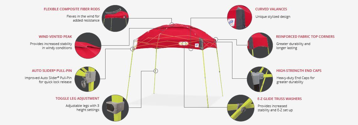 pdp-technology-dome.jpg