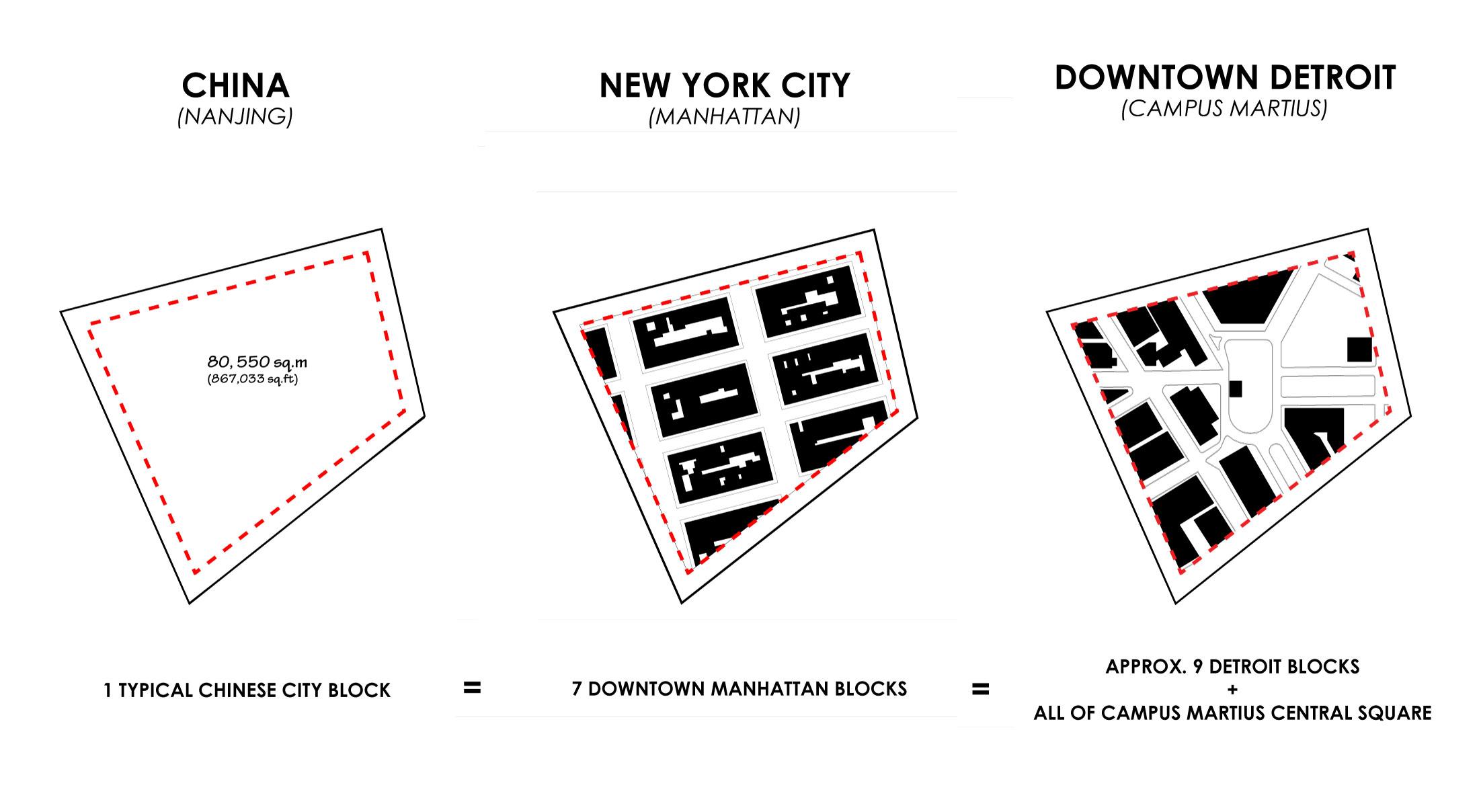 Chinese-Block-Comparisons.jpg