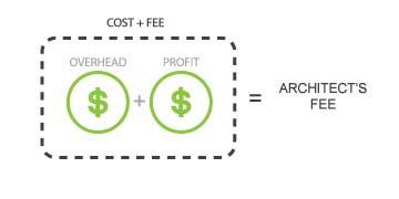 FabricK Design_Cost-+-Fee-Diagram.jpg