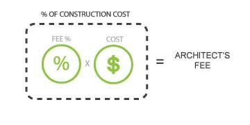 FabricK Design_Percentage-Cost-Diagram.jpg