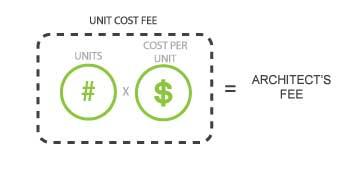 FabricK Design_Unit-Cost-Diagram.jpg