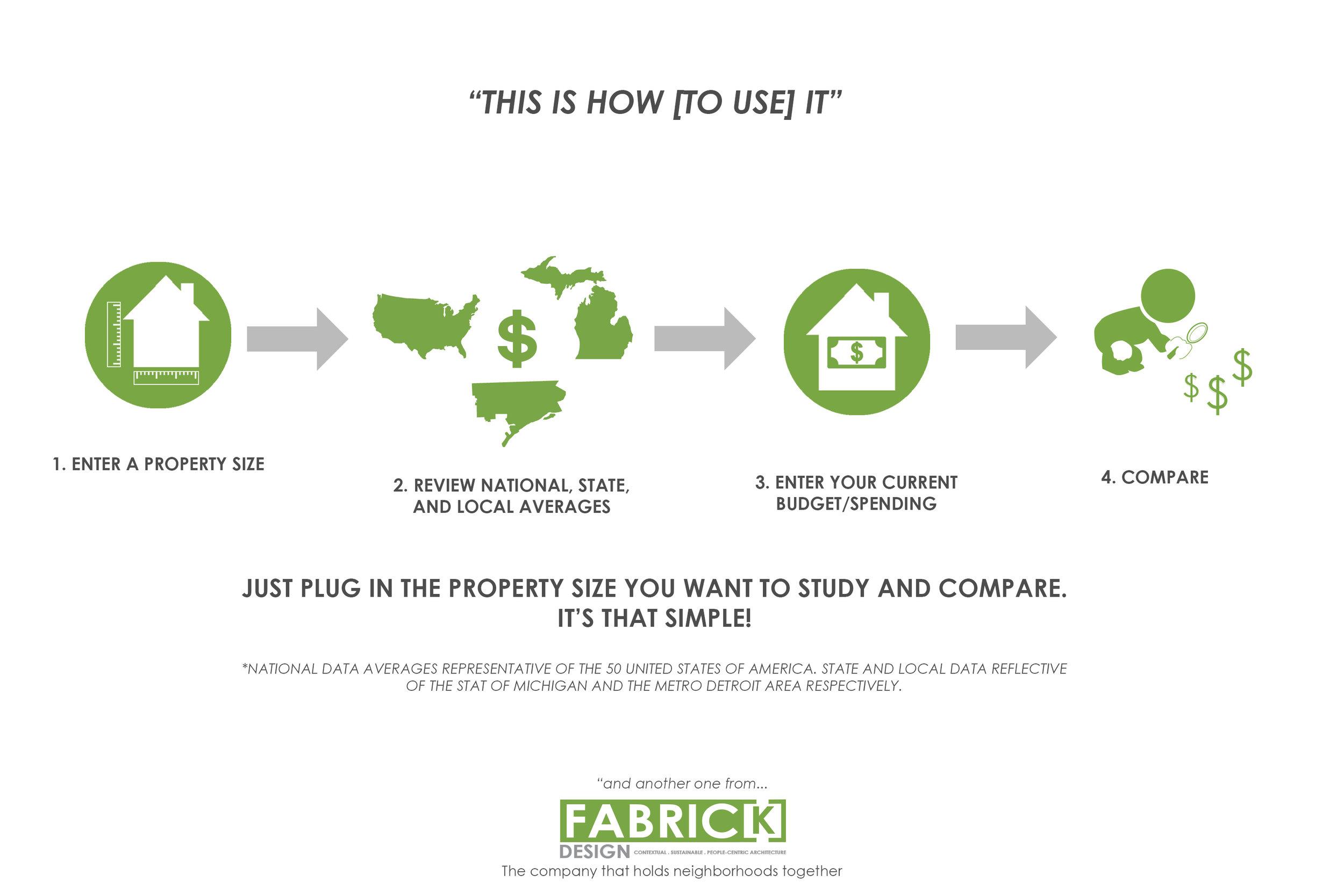 Fabrick Design_CostEstimator_UseDiagram.jpg