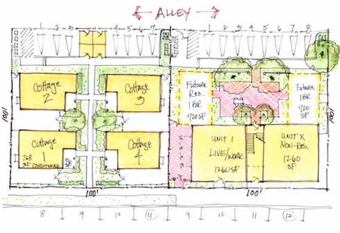 """A site plan that """"test fits"""" various building types to see what is the most optimal development scenario.  Drawing via. John Anderson."""