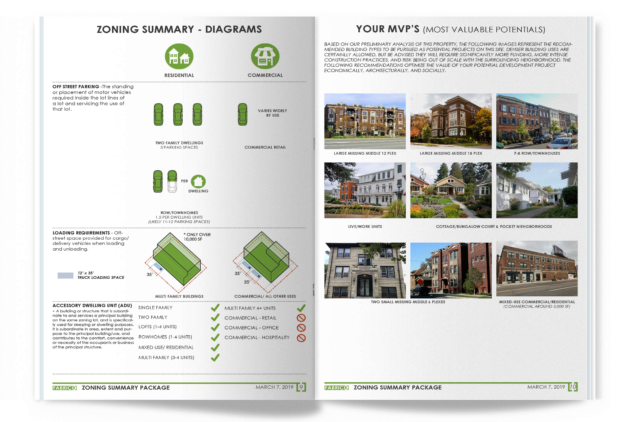 Excerpt from Zoning Summary