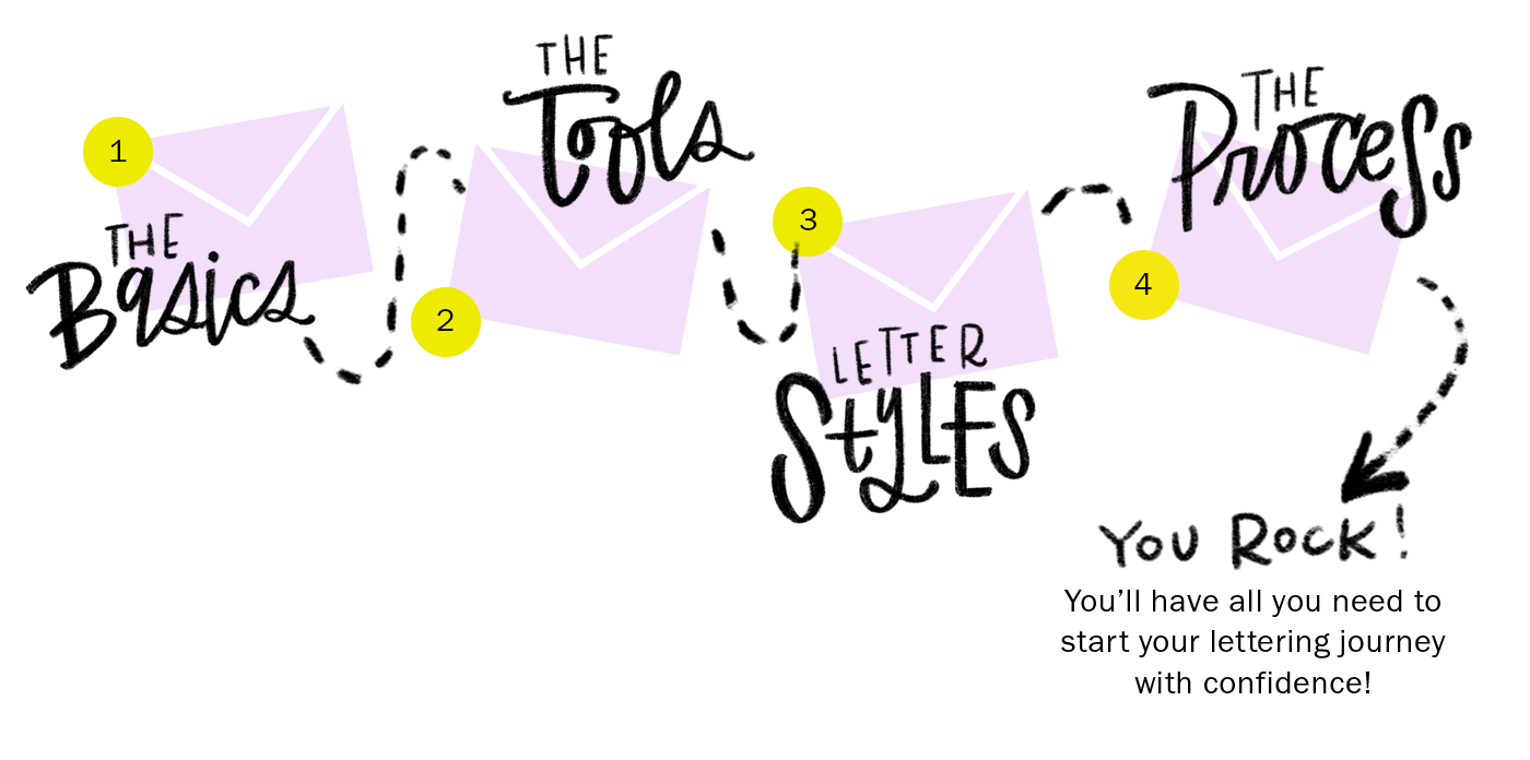 emailcourse2.png