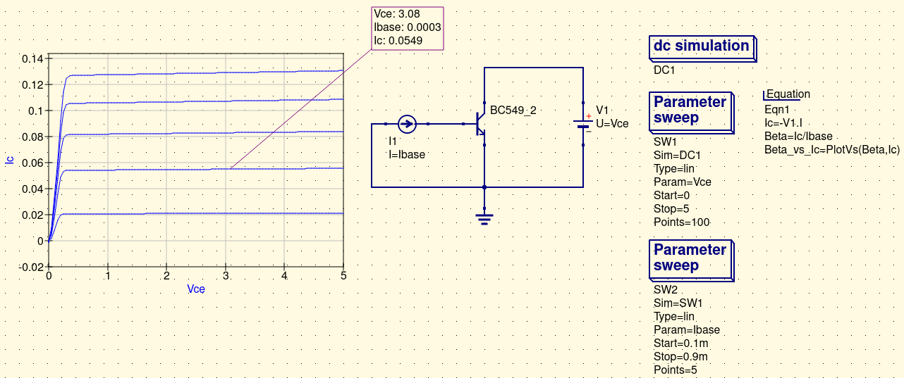 The output characteristics of the transistor obtained by using a dual parameter sweep.