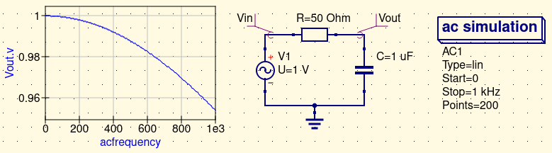 Output characteristics of low-pass filter obtained by AC frequency sweep.