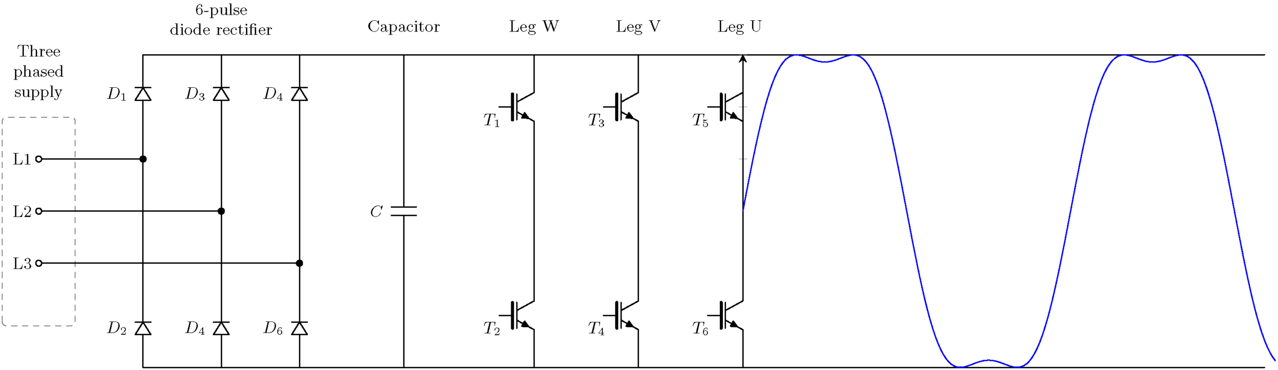 Third harmonic injection; hidden inside the blue waveform is a fundamental sine wave with amplitude above the DC-link voltage.