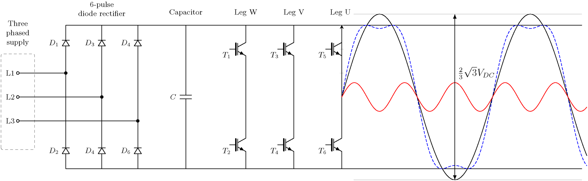 The third and fundamental harmonic exposed, revealing the increased amplitude.