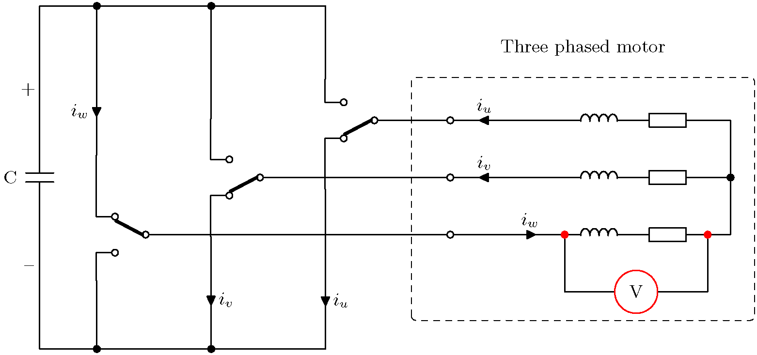 A volt-meter connected to the phase-neutral points of a motor. This will reveal the motor winding voltage and if the third harmonics will have any effect on them.