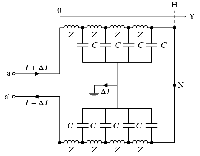 Figure 2a:Stray capacitances between winding and stator iron which cause capacitive ground currents and subsequent non-uniform current density.