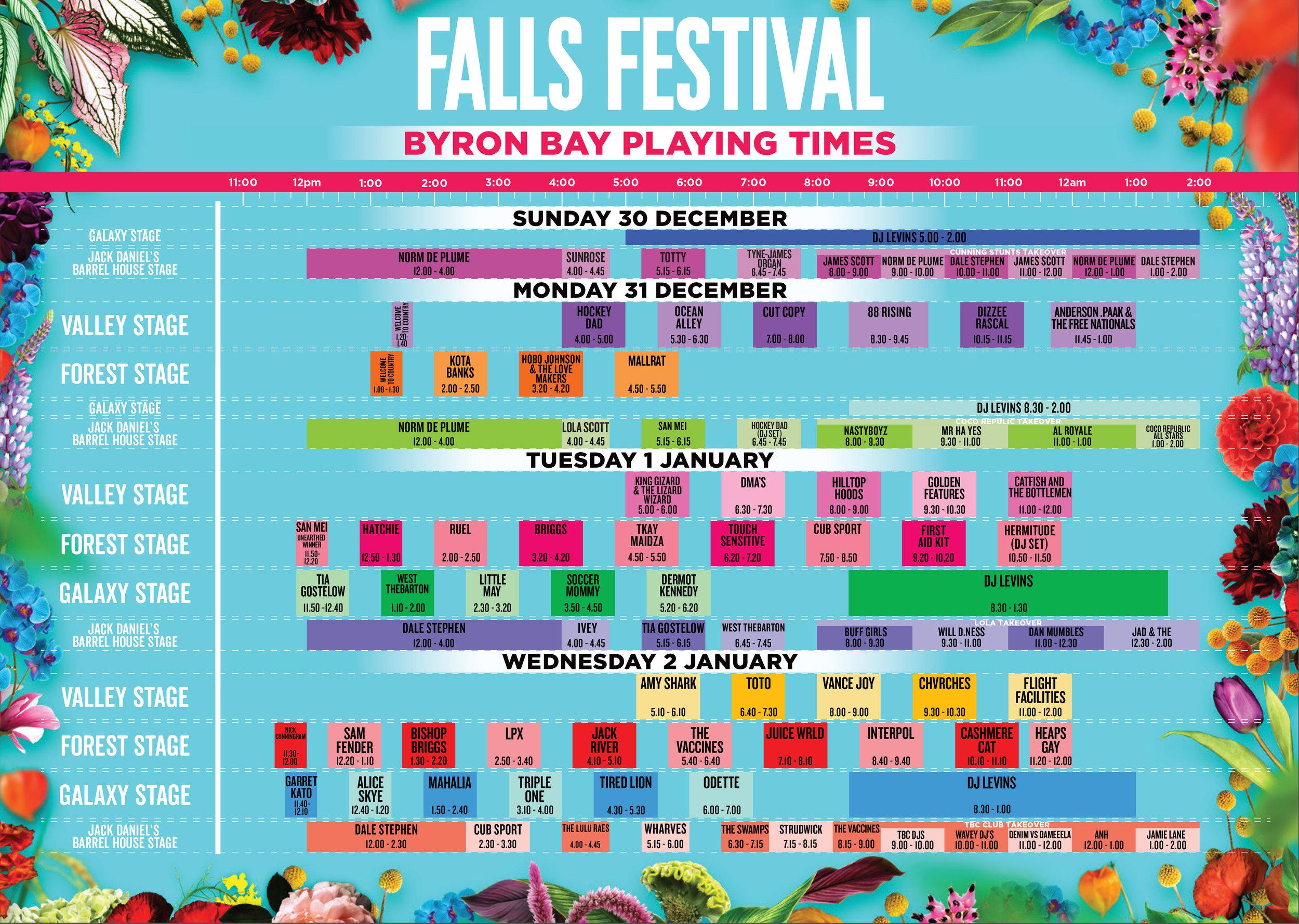 FALLS_2018_PlayingTimes_ByronBoth-1.jpg