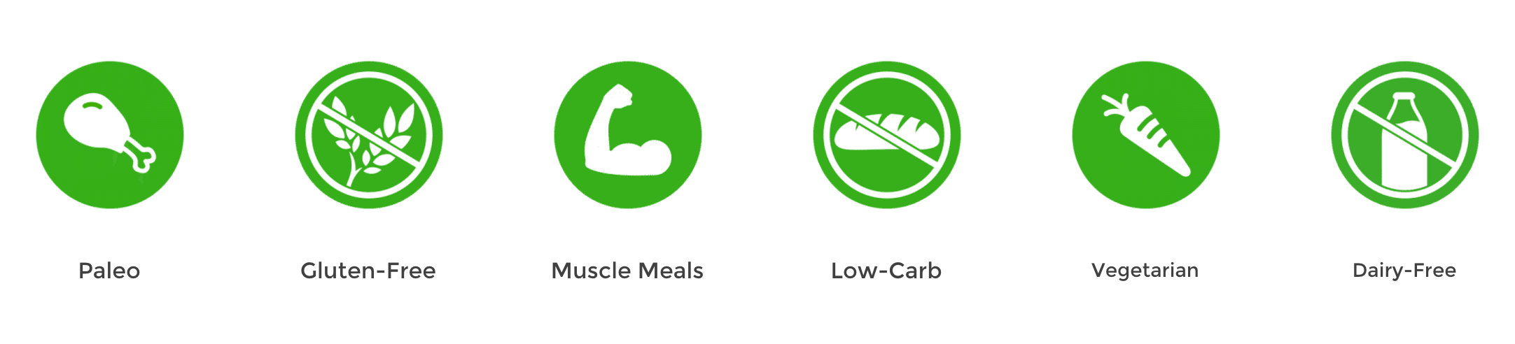 Various Nutritional needs are catered to