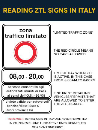 ZTL Traffic zone signs Tuscany Italy