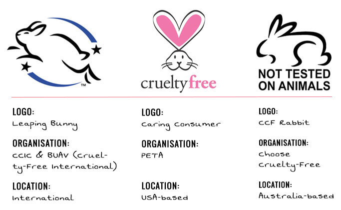 leaping bunny certified logos