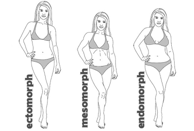 Female-Body-Type.jpg