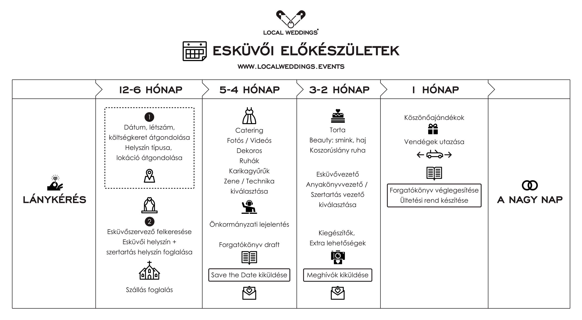 eskuvoi_kisokos