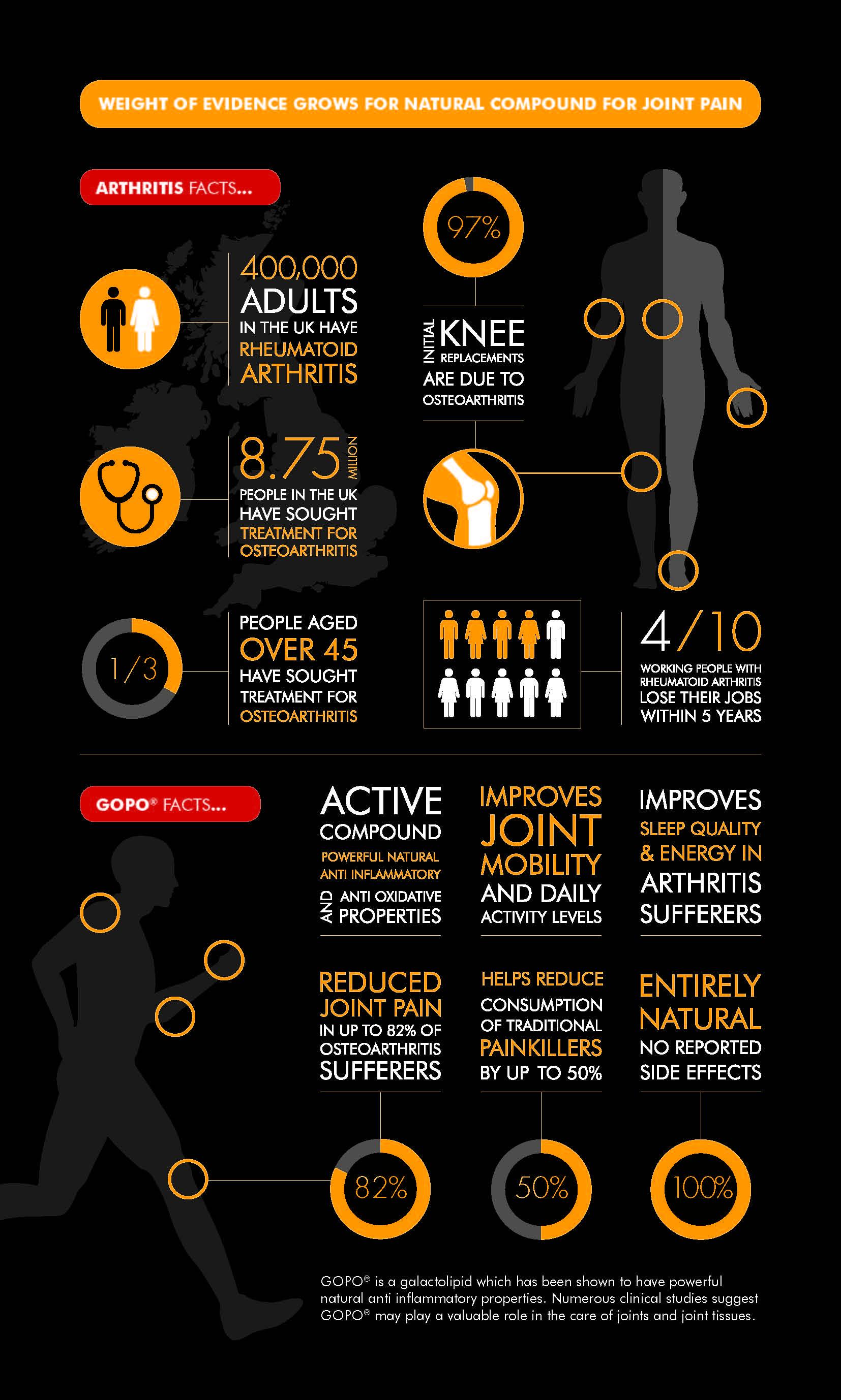 GOPO infographic.jpg