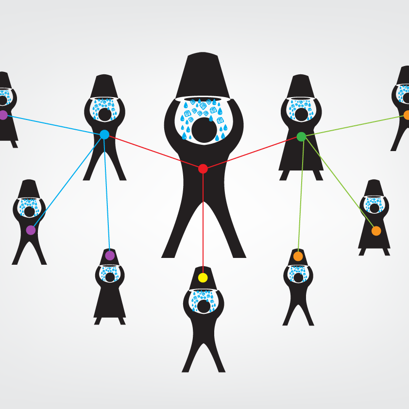 Identifying influencers