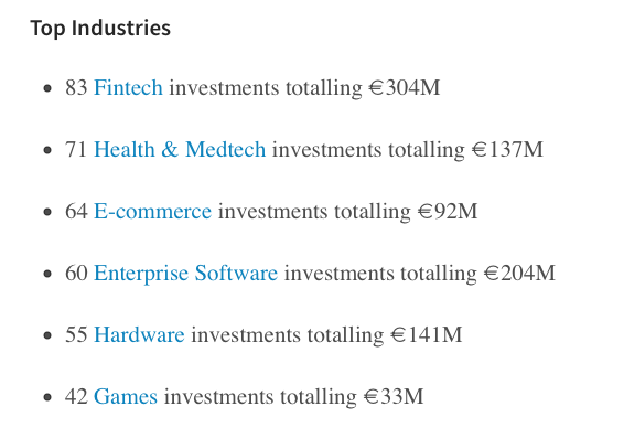 Top investments in fintech