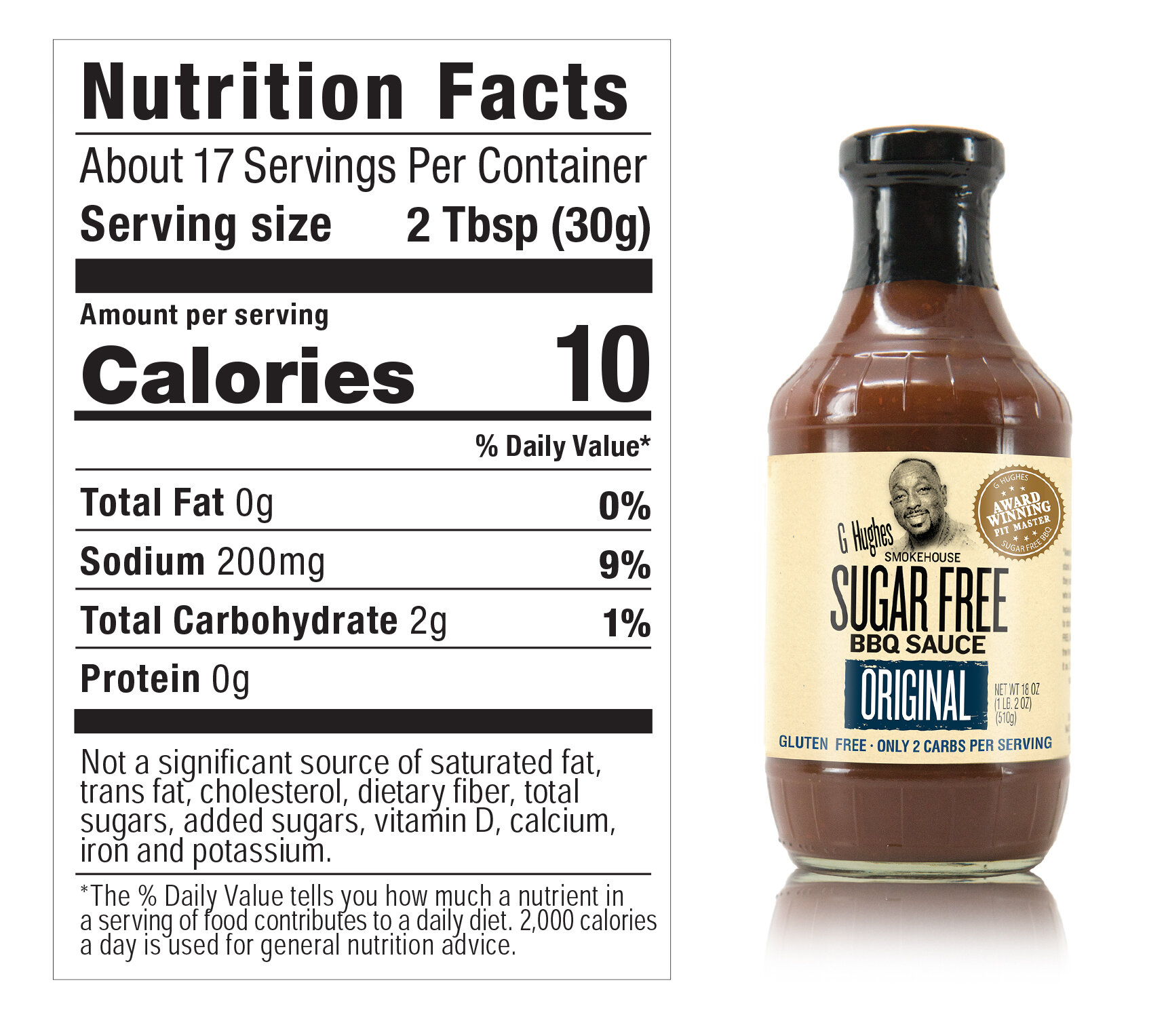 Sugar Free Bbq Sauce Recipe