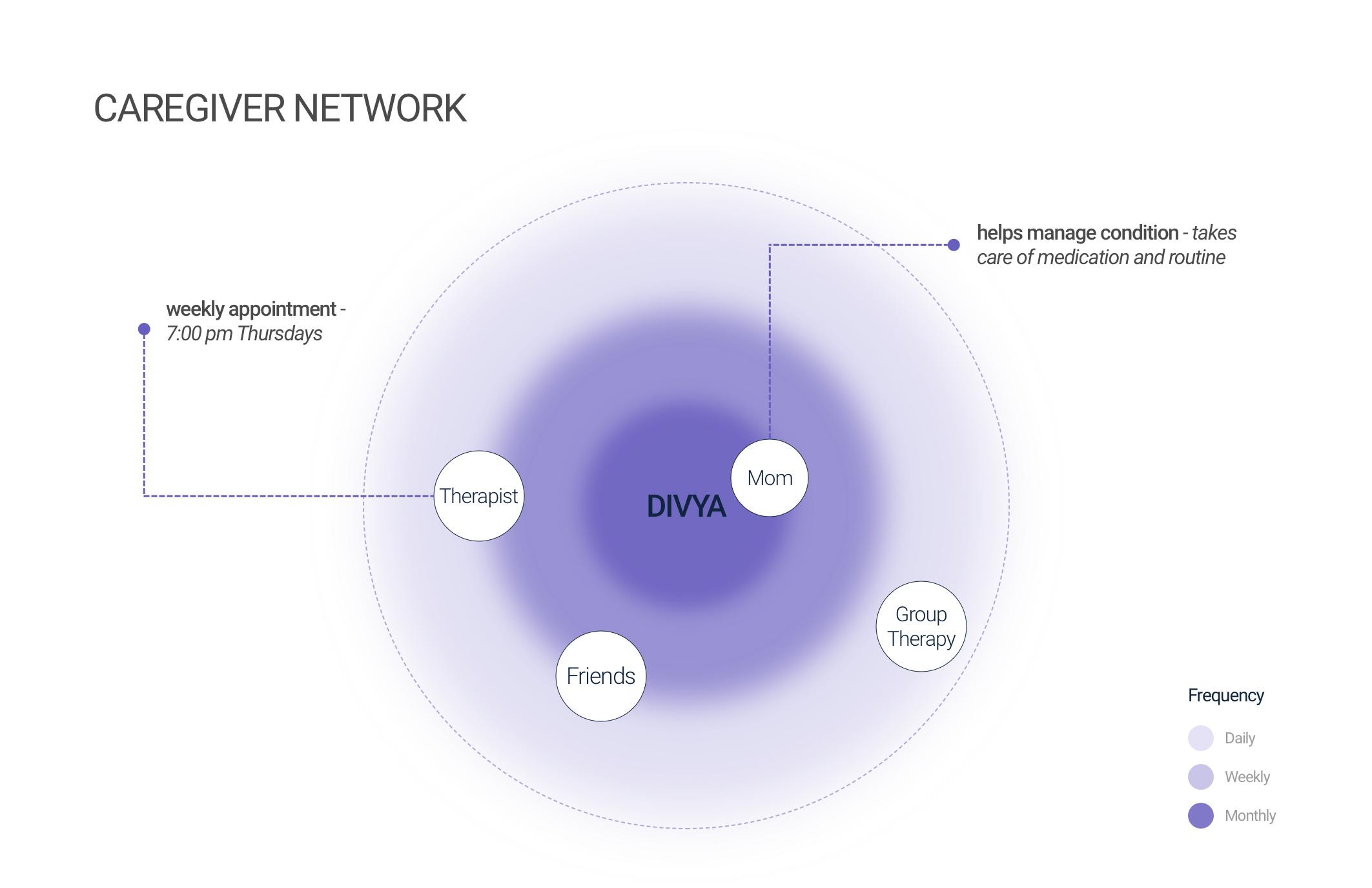 caregiver network.png