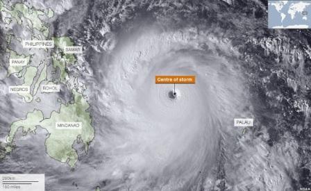 Typhoon-Haiyan-NOAA-Satellite-Photor.jpg