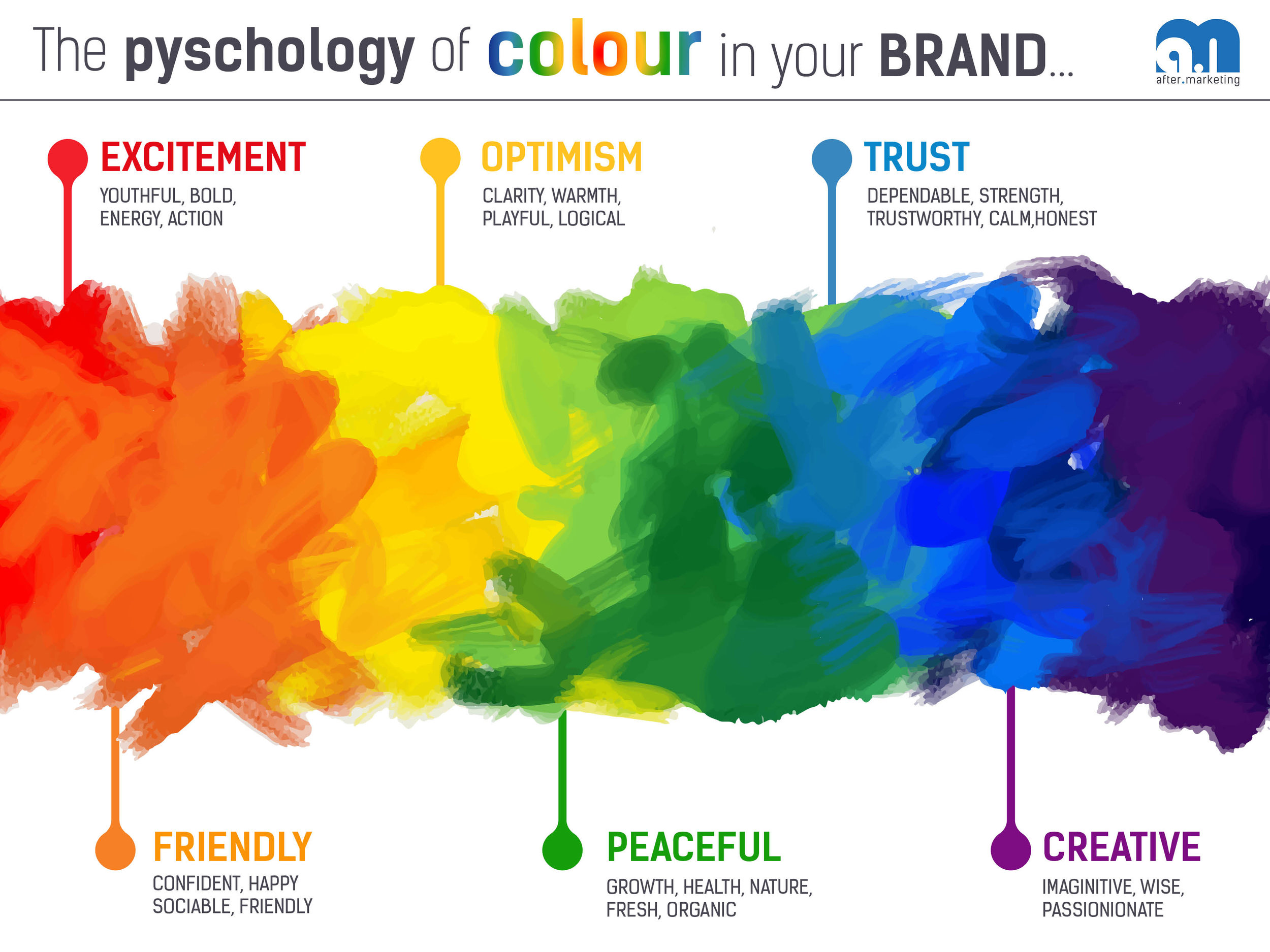 Colour-psychology.jpg